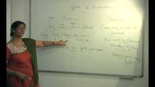English Grammar - Active Voice, Passive Voice