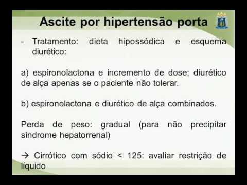 Miastenia grave e tratamento da hipertensão