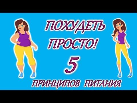 Лекарства по похудению