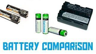 Alkaline vs NiMH vs Li-ion batteries (AKIO TV)