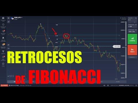 Forex prognozavimas