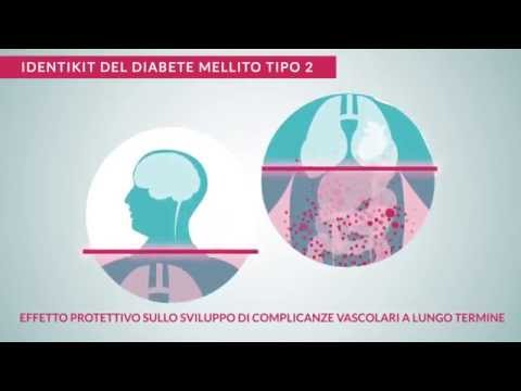 Diabete sanatorio Hot Key