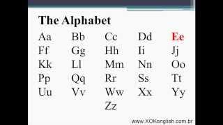 Como Pronunciar O Alfabeto Em Inglês