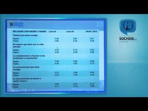 Congreso Sochog – Diciembre 2013 (Parte 1)