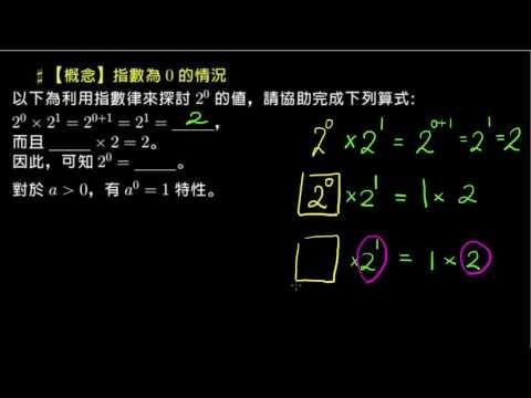 【觀念】指數為 0 | 分數的乘除運算 | 均一教育平臺