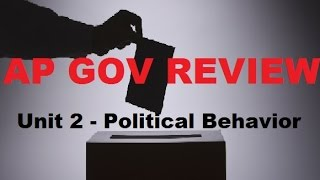 AP Gov: What are the types of political participation? What is polling? - Parts 3 & 4
