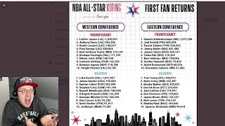 REACTING TO 2020 NBA ALL STAR VOTING 1ST FAN VOTE RETURNS! TACKO FALL NUMBER 6?!