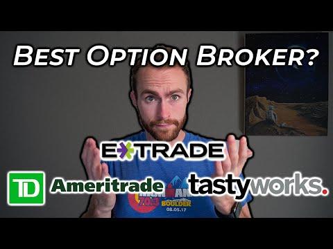 Best Broker for Day Trading Options