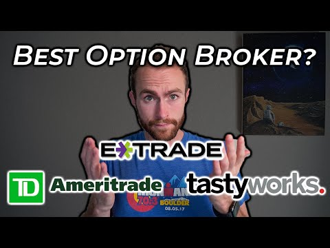 No indicator trading on binary options video