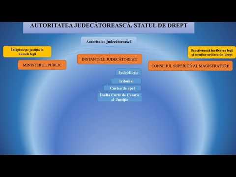 Strategii în opțiuni binare timp de 60 de secunde