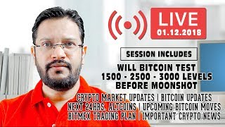 Will Bitcoin Test 1500-2500-3000 Level Before MOON SHOT? Next 24hrs. Altcoins & Bitmex Strategy.