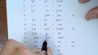 Balancing Chemical Equations Worked Examples