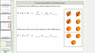 Relating Addition and Subtraction of Whole Numbers