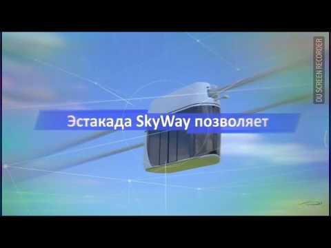 Технология SKY WAY