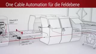 EtherCAT P: One Cable Automation für die Feldebene