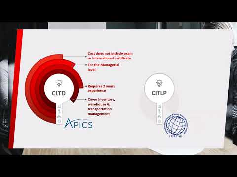 Which Logistics certificate is for you the CLTD or the CITLP ...