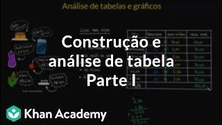 Construção e análise de tabela   Parte I