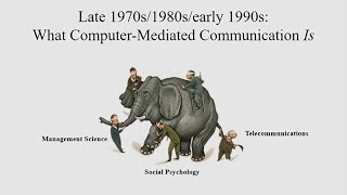 Computer-Mediated Communication and Hyperpersonal Interaction
