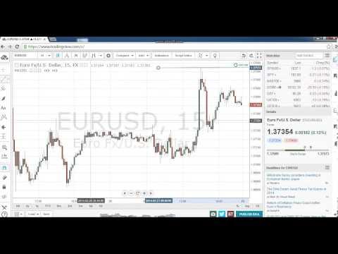 Как быстро заработать на фондовом бирже