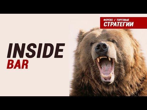Продвинутое обучение торговле опционами на московской бирже
