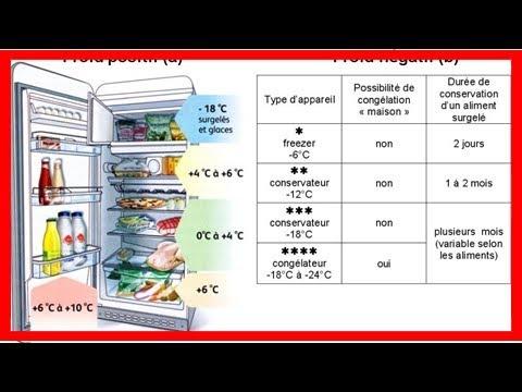 Les comprimés linclination augmentant et la puissance