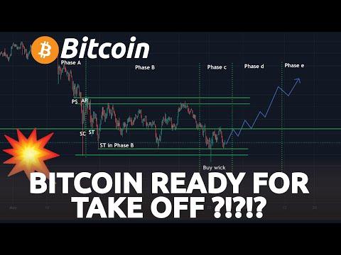 Bitcoin trader judith williams