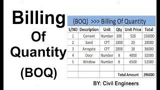 How to Make BOQ (Billing Of Quantity)