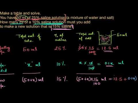 Linear equation word problem: saline (Hindi)