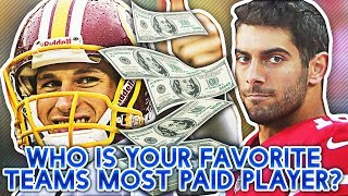 The Most EXPENSIVE Player From All 32 NFL Teams