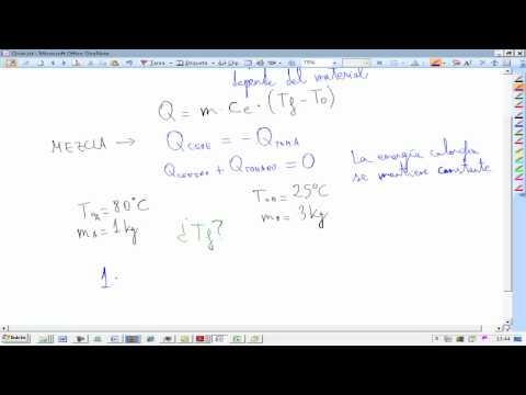 Energía térmica y calor Mezcla de líquidos a distinta temperatura Física y química 4º ESO