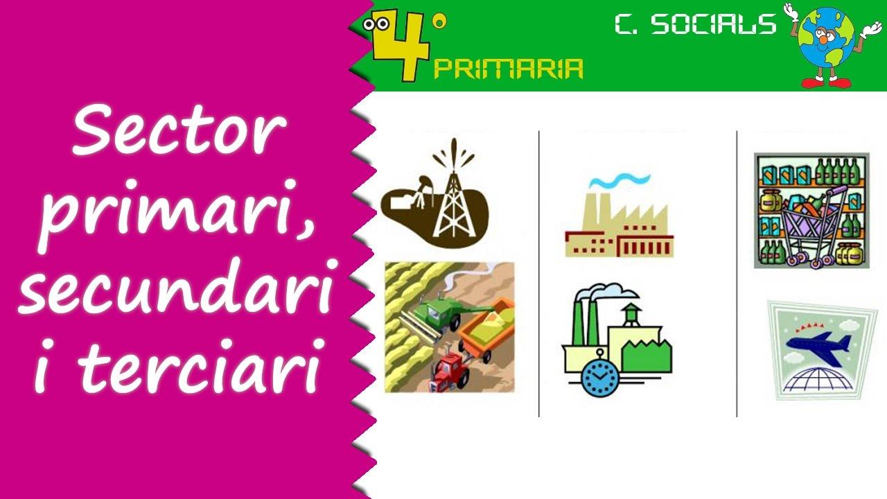 Ciències Socials. 4t Primària. Tema 6. Sector primari, secundari i terciari