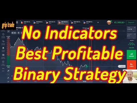 Worst and best binary options