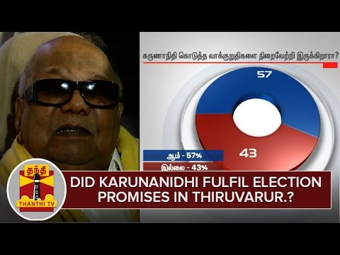 Did-Karunanidhi-fulfil-Election-Promises-in-Thiruvarur-57%-say-Yes-Makkal-Yaar-Pakkam
