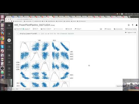 Wiki Click streams · sds-2-2