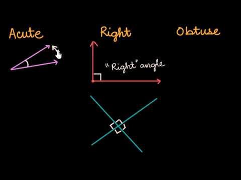 Acute, right, & obtuse angles (Hindi)