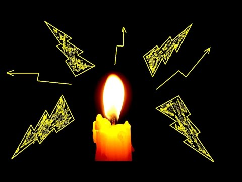 Aktualnego rachunki za energię elektryczną