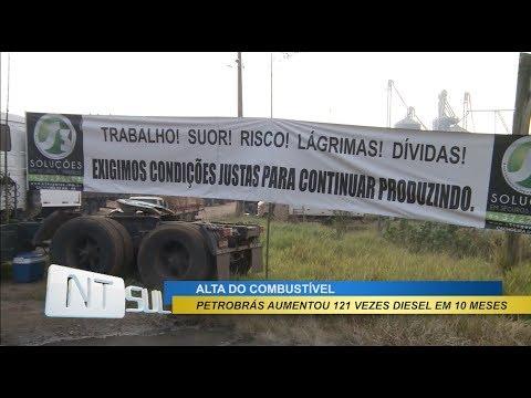Por que os combustíveis subiram tanto no Brasil?