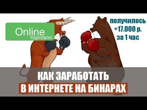 Зона консолидации бинарные опционы видео