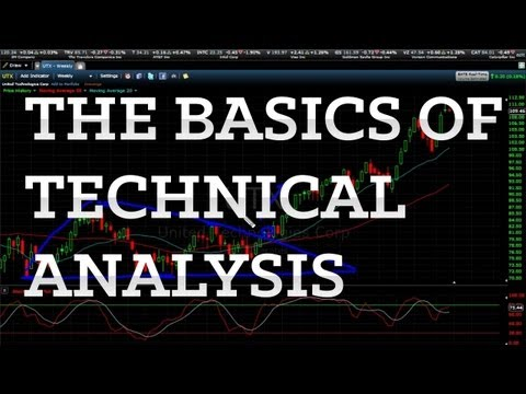 The Basics Of Technical Analysis Explained Simply In 8 Minutes