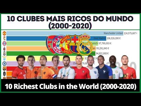 10 Clubes mais ricos do mundo (2000-2020)