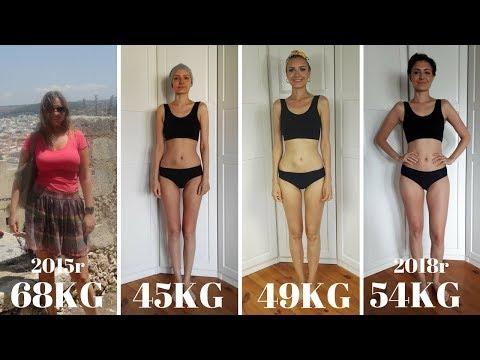 Tracić na wadze od 103 kg