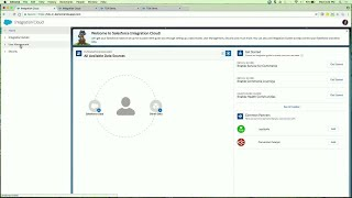 Salesforce Integration Cloud – Connect Devices, Data and Customers