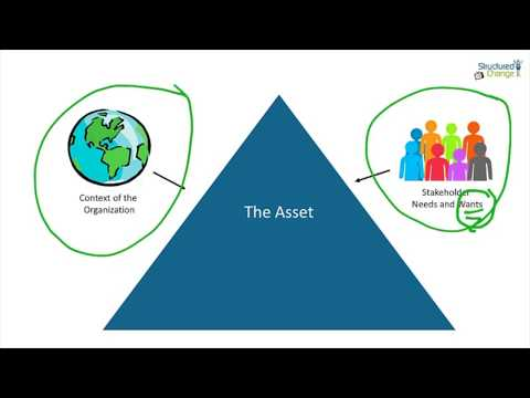 mp4 Wealth Management Value Chain, download Wealth Management Value Chain video klip Wealth Management Value Chain