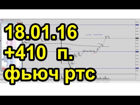 Бинарные опционы биткоин стратегия