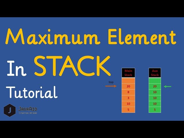 Maximum Element Discussions | Data Structures | HackerRank