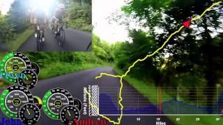 preview picture of video 'Wednesday Worlds Blacksburg Rd. Route  8.27.2014'