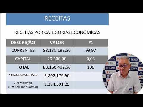 AUDIÊNCIA PÚBLICA - ELABORAÇÃO DA LEI DE DIRETRIZES ORÇAMENTÁRIAS (LDO) - 2021