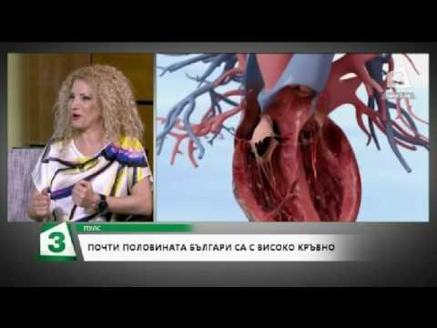 Куркума лечение на хипертония