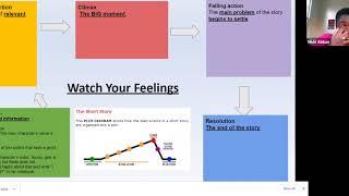 """Watch Your Feelings"" Recap: Plot Parts"