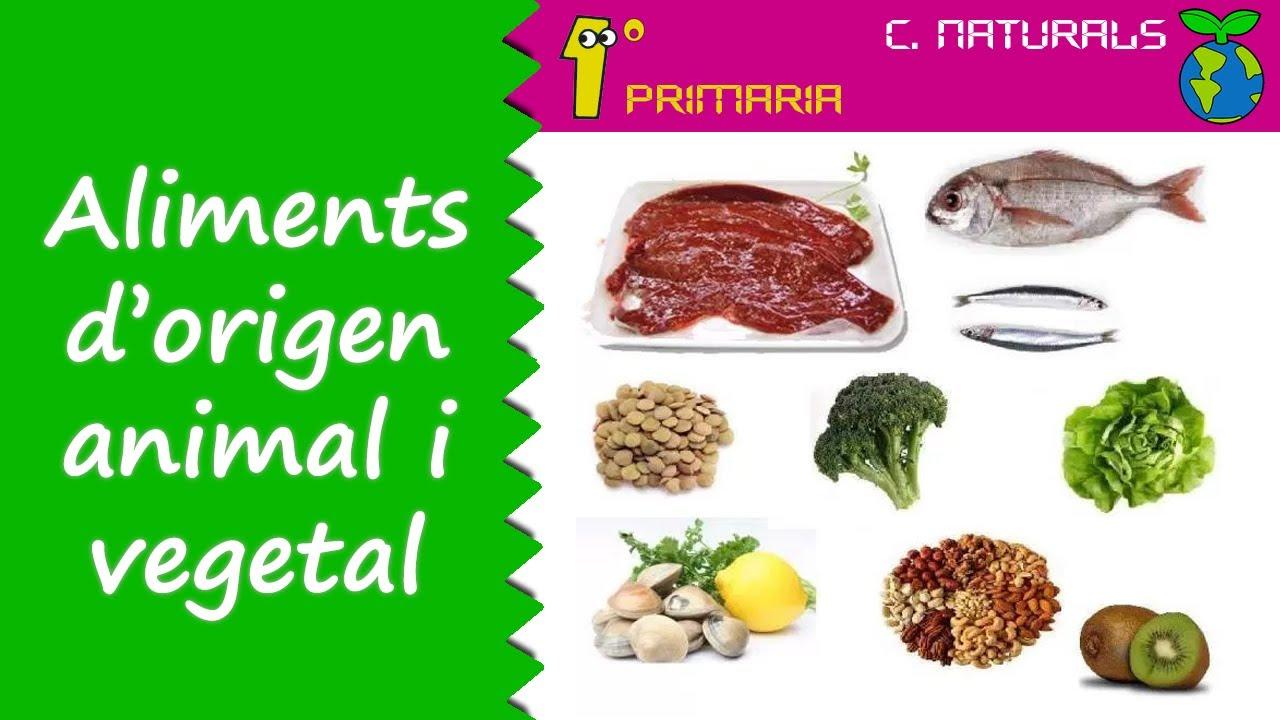 Ciències de la Naturalesa. 1º Primaria. Tema 3: Aliments d'origen animal i vegetal